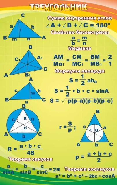 Математика. Треугольник