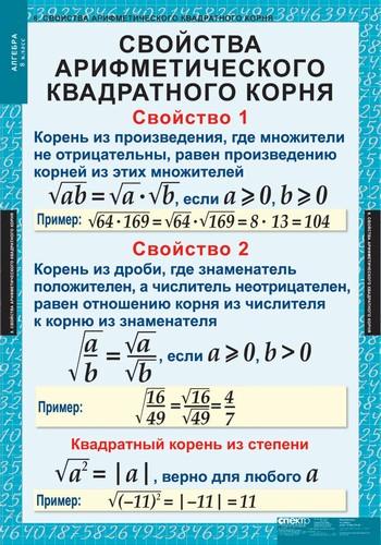корень в алгебре это квартиры сутки